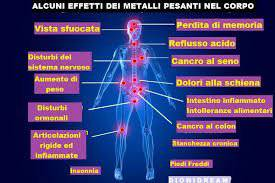 metalli pesanti - addiotossine